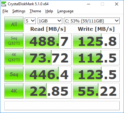Hyperx Fury 120GB Benchmarks
