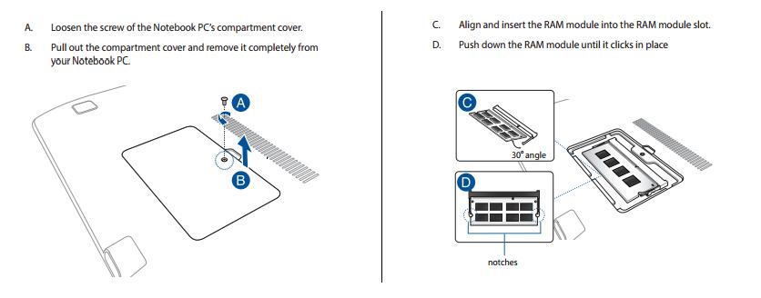 RAM installation. Source: ASUS F555LA manual