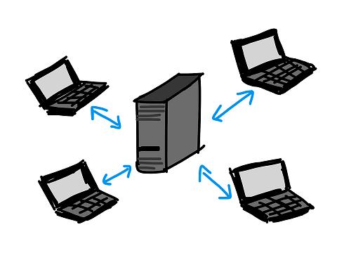 sharing home media server
