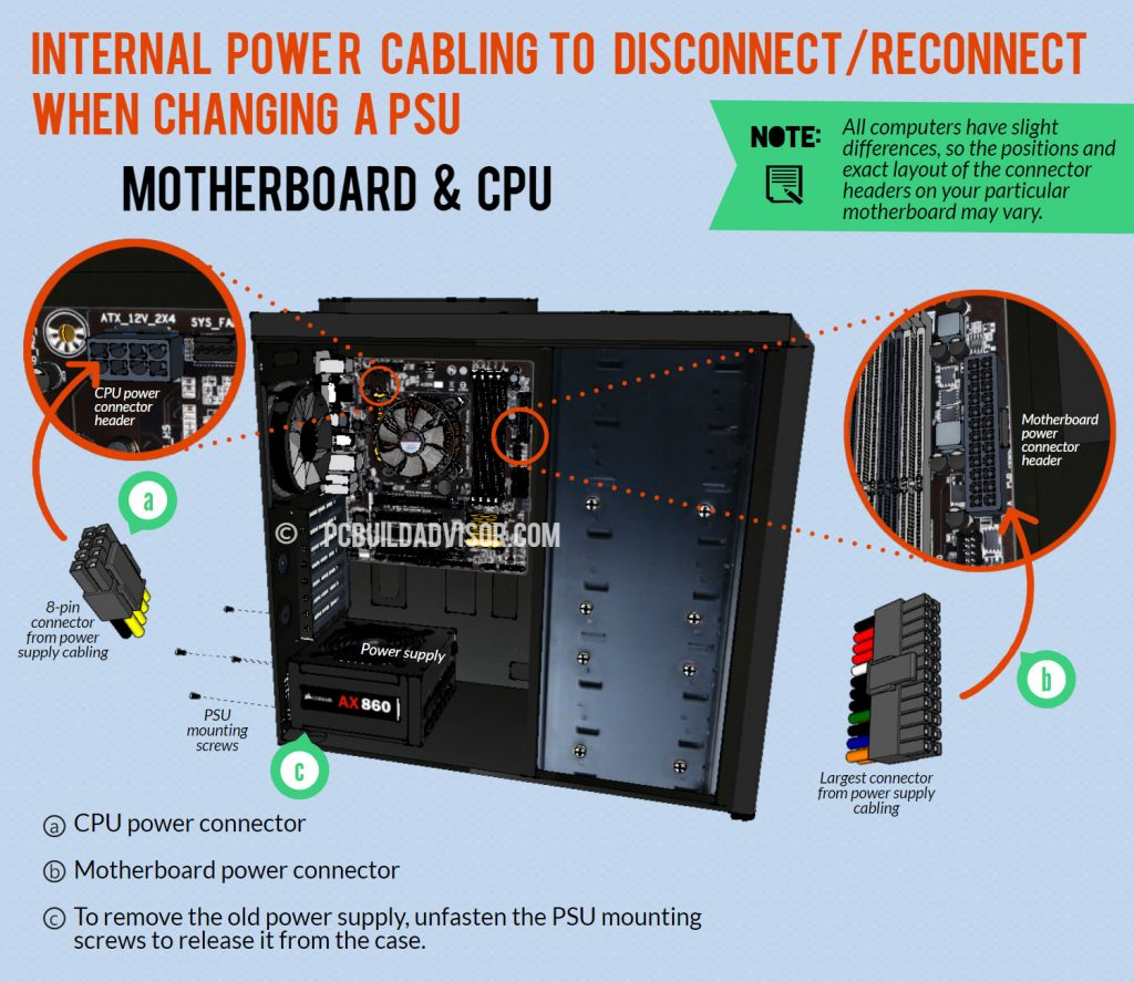 changing a psu motherboard and cpu connections