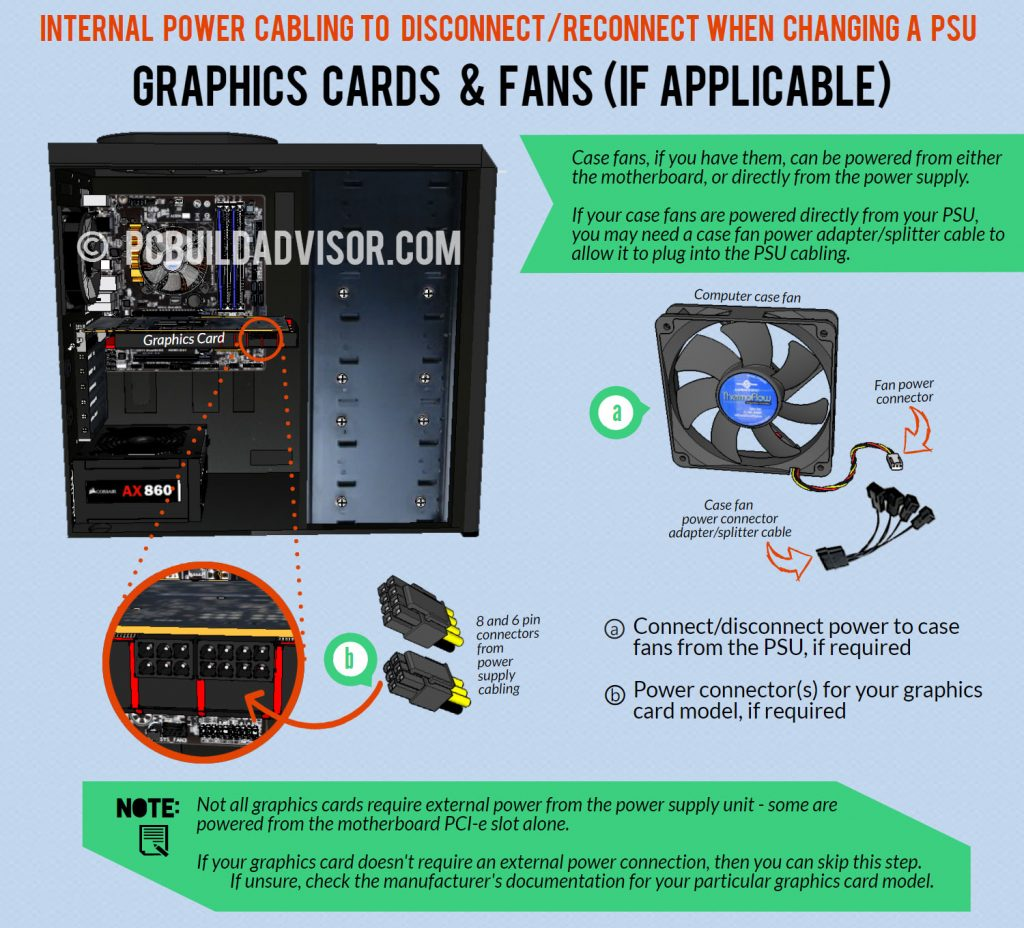 replacing a power supply unit graphics card and fan connections